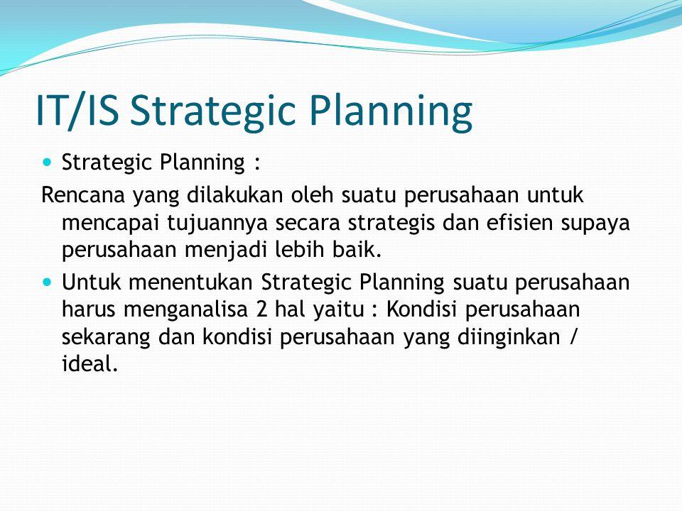 IT/IS Strategic Planning
