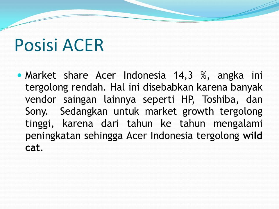 Posisi ACER