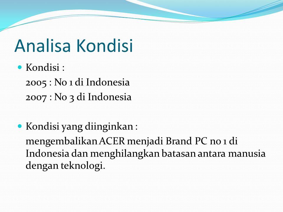 Analisa Kondisi Kondisi : 2005 : No 1 di Indonesia