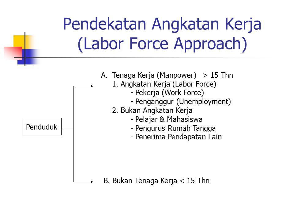 Pendekatan Angkatan Kerja (Labor Force Approach)