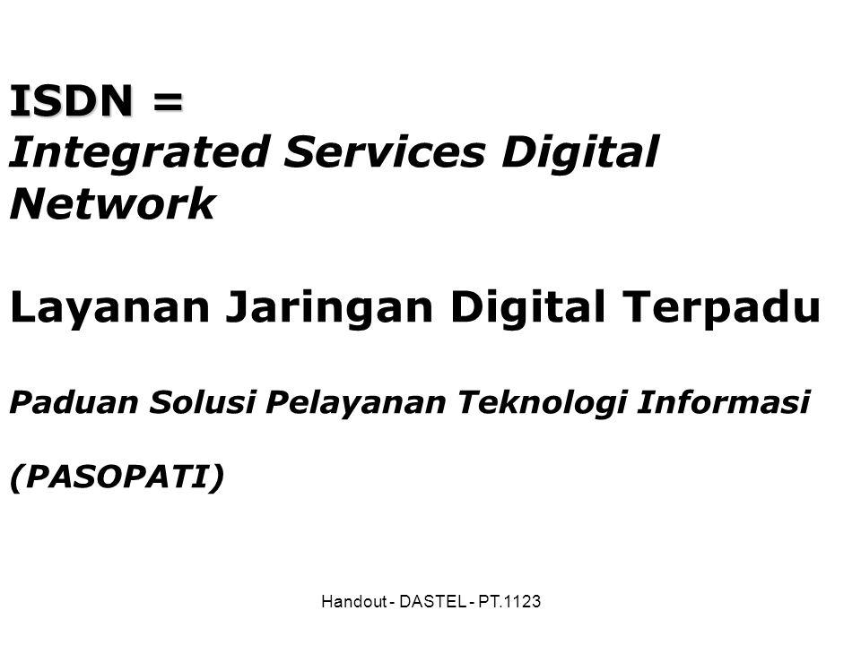 ISDN = Integrated Services Digital Network Layanan Jaringan Digital Terpadu Paduan Solusi Pelayanan Teknologi Informasi (PASOPATI)