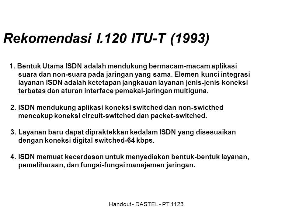 Rekomendasi I.120 ITU-T (1993)