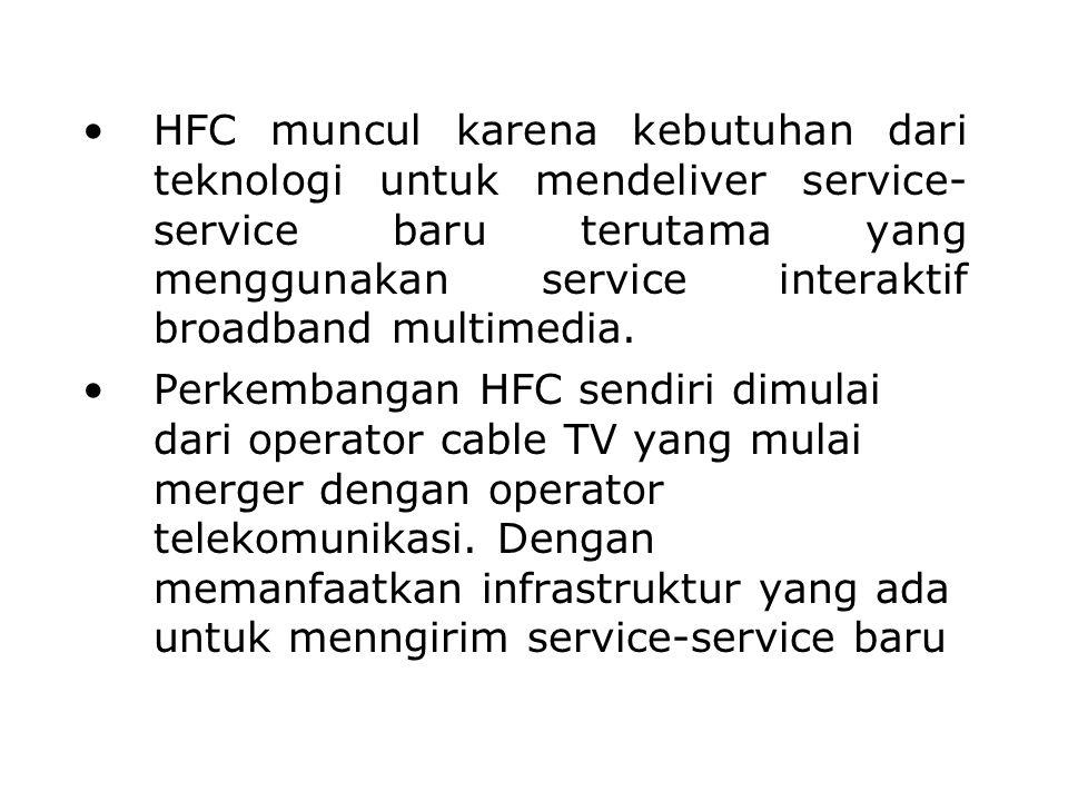 HFC muncul karena kebutuhan dari teknologi untuk mendeliver service-service baru terutama yang menggunakan service interaktif broadband multimedia.
