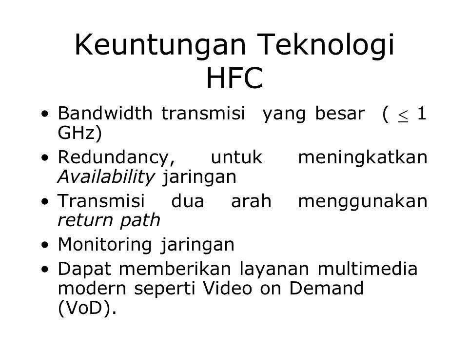 Keuntungan Teknologi HFC