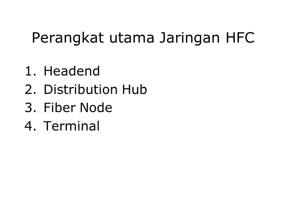 Perangkat utama Jaringan HFC