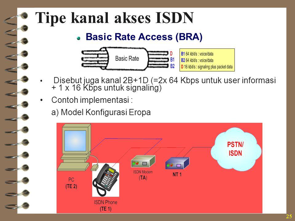 Tipe kanal akses ISDN Basic Rate Access (BRA) Contoh implementasi :