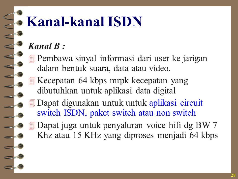 Kanal-kanal ISDN Kanal B :