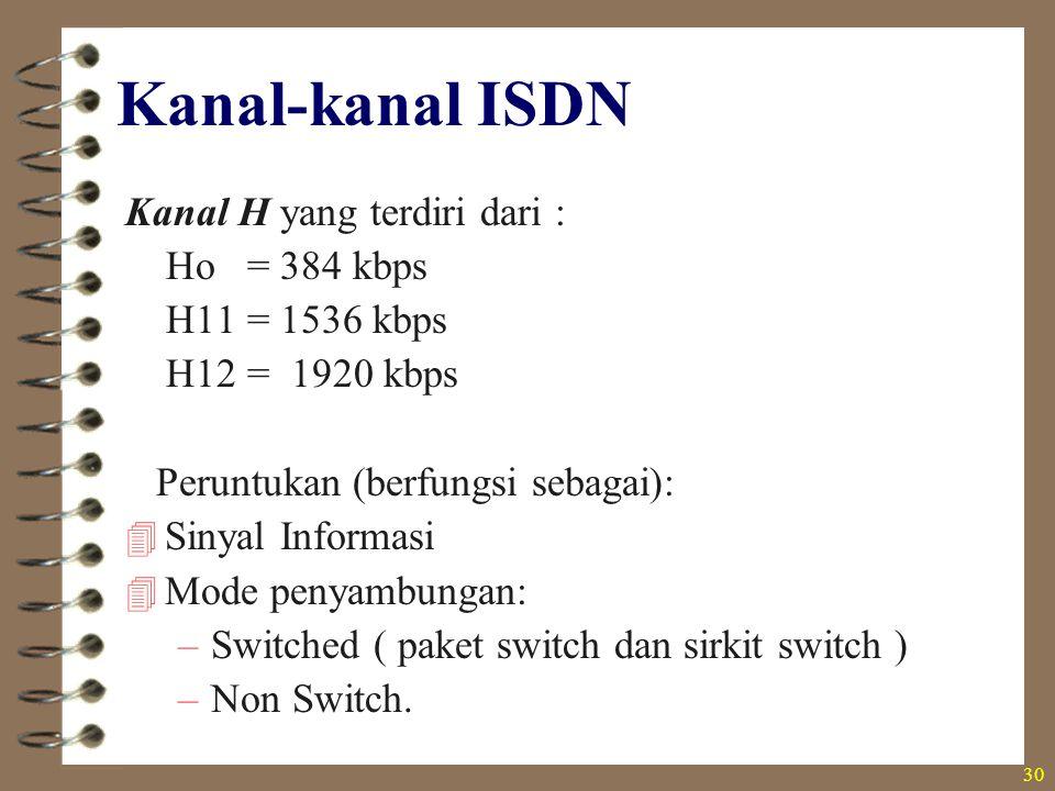 Kanal-kanal ISDN Kanal H yang terdiri dari : Ho = 384 kbps