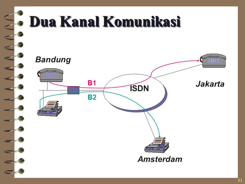 Dua Kanal Komunikasi Bandung Jakarta ISDN Amsterdam B1 B2