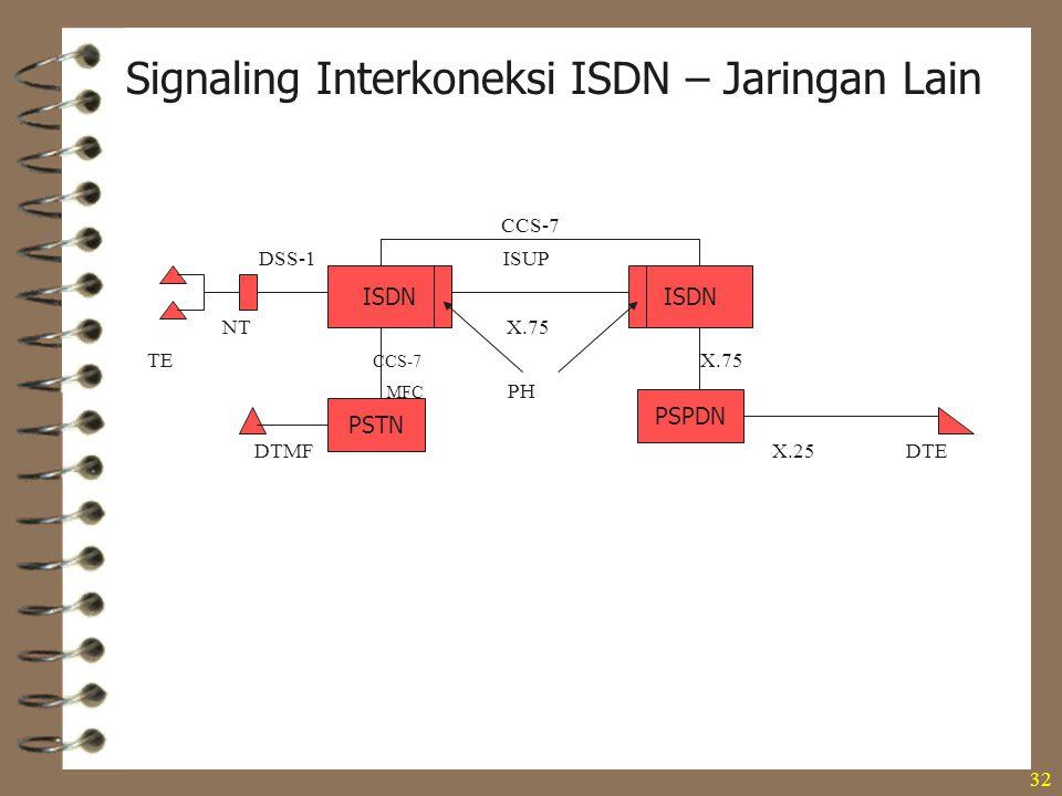 Signaling Interkoneksi ISDN – Jaringan Lain