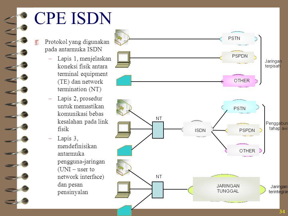 CPE ISDN Protokol yang digunakan pada antarmuka ISDN