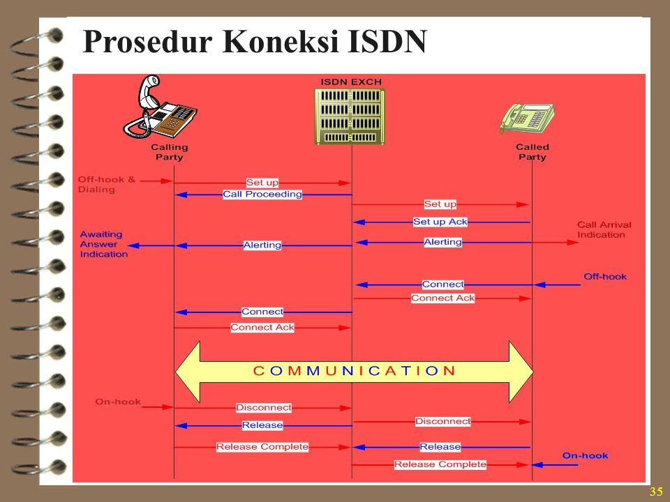 Prosedur Koneksi ISDN
