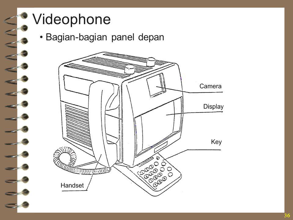 Videophone Bagian-bagian panel depan