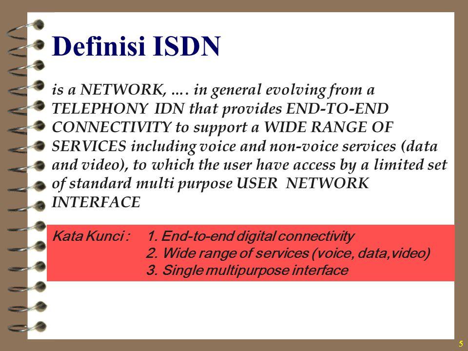 Jartel, Sukiswo Definisi ISDN.
