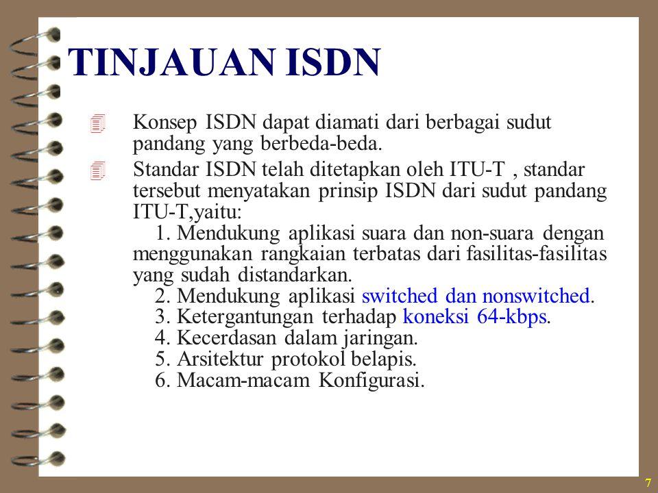 TINJAUAN ISDN Konsep ISDN dapat diamati dari berbagai sudut pandang yang berbeda-beda.