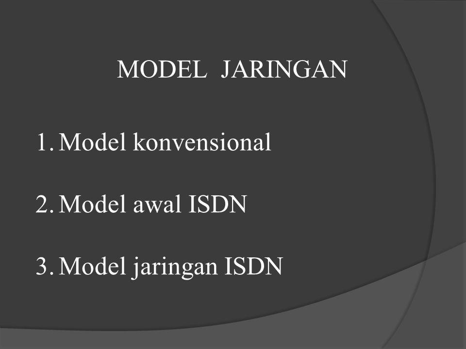 MODEL JARINGAN Model konvensional Model awal ISDN Model jaringan ISDN