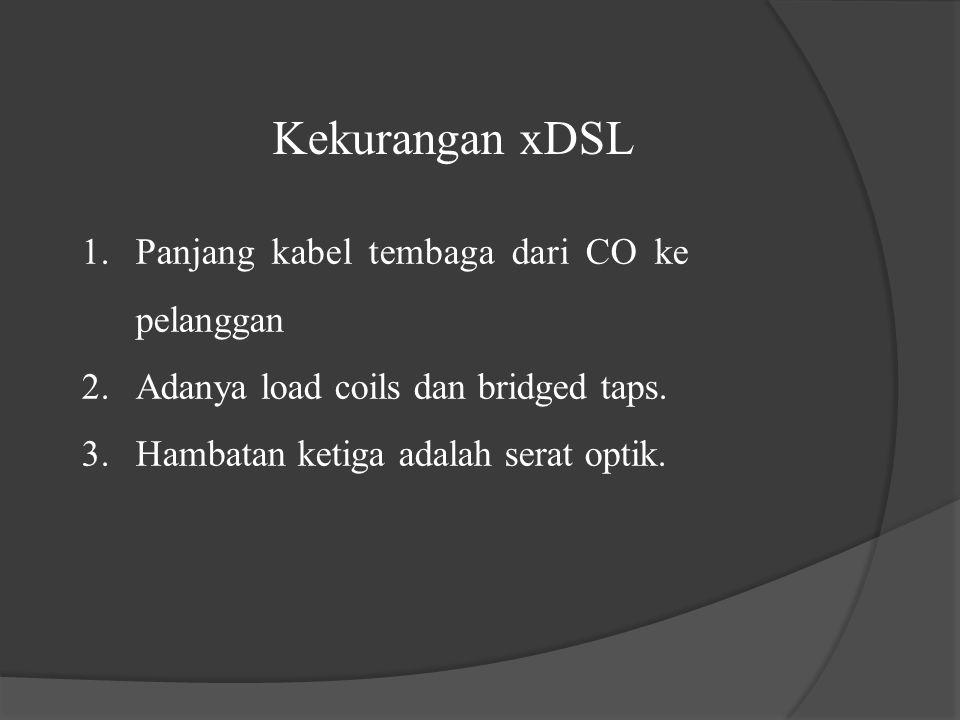 Kekurangan xDSL Panjang kabel tembaga dari CO ke pelanggan