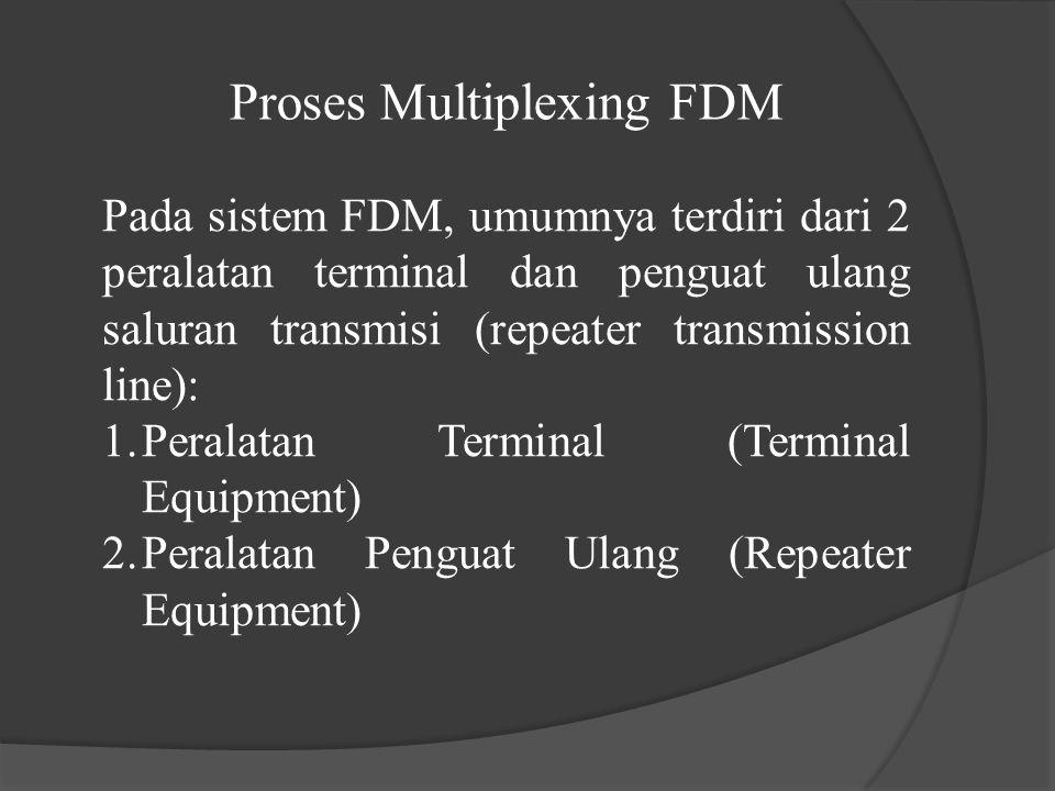 Proses Multiplexing FDM