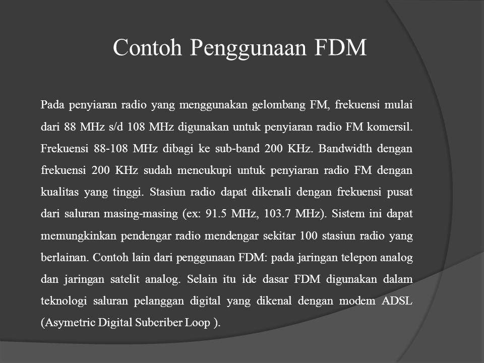 Contoh Penggunaan FDM