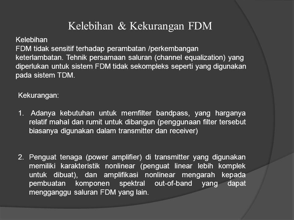 Kelebihan & Kekurangan FDM