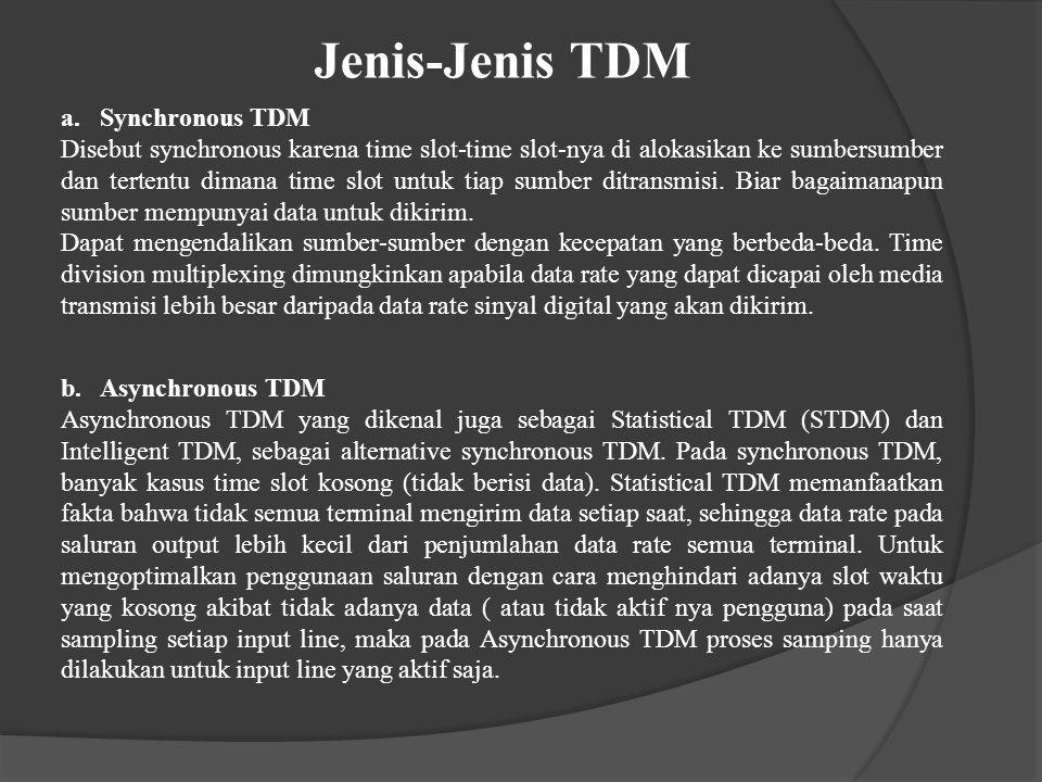 Jenis-Jenis TDM Synchronous TDM