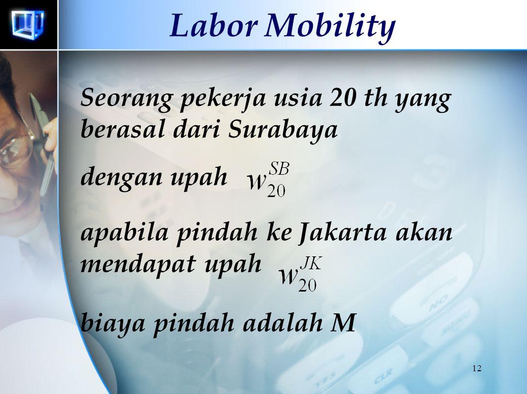 Labor Mobility Seorang pekerja usia 20 th yang berasal dari Surabaya