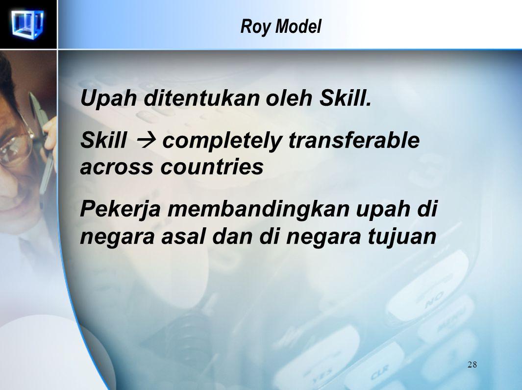 Upah ditentukan oleh Skill.