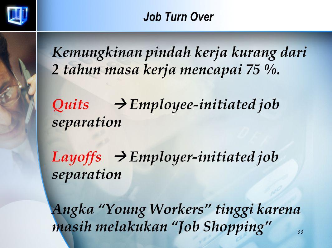 Kemungkinan pindah kerja kurang dari 2 tahun masa kerja mencapai 75 %.