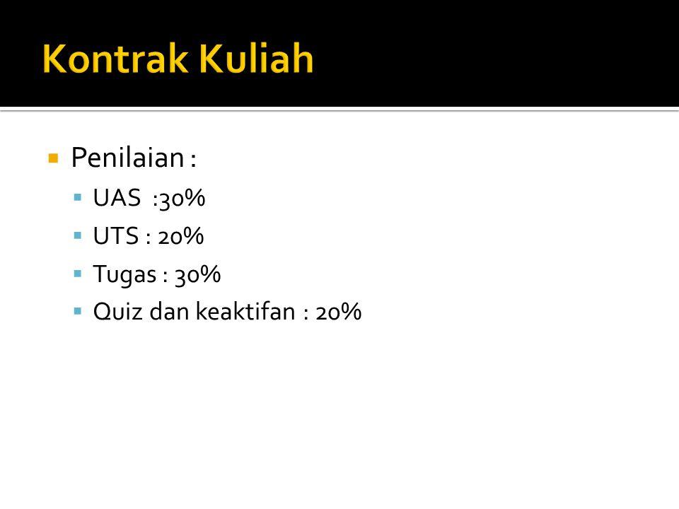 Kontrak Kuliah Penilaian : UAS :30% UTS : 20% Tugas : 30%