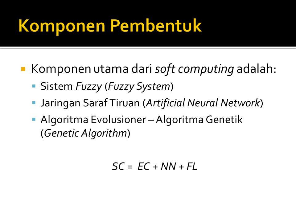 Komponen Pembentuk Komponen utama dari soft computing adalah: