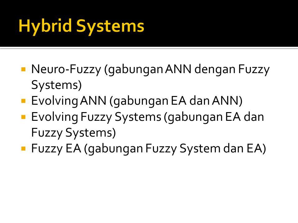 Hybrid Systems Neuro-Fuzzy (gabungan ANN dengan Fuzzy Systems)