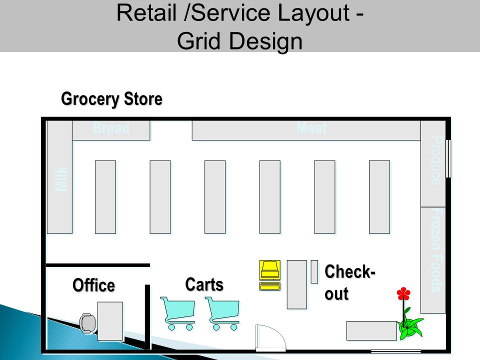 Retail /Service Layout - Grid Design