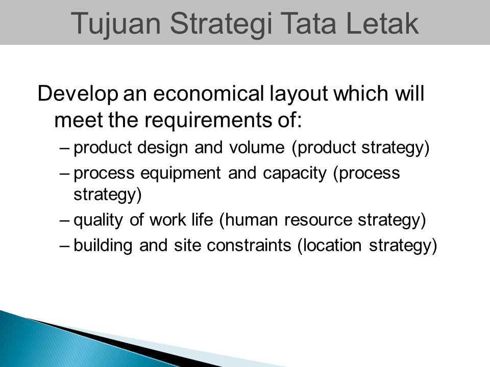 Tujuan Strategi Tata Letak