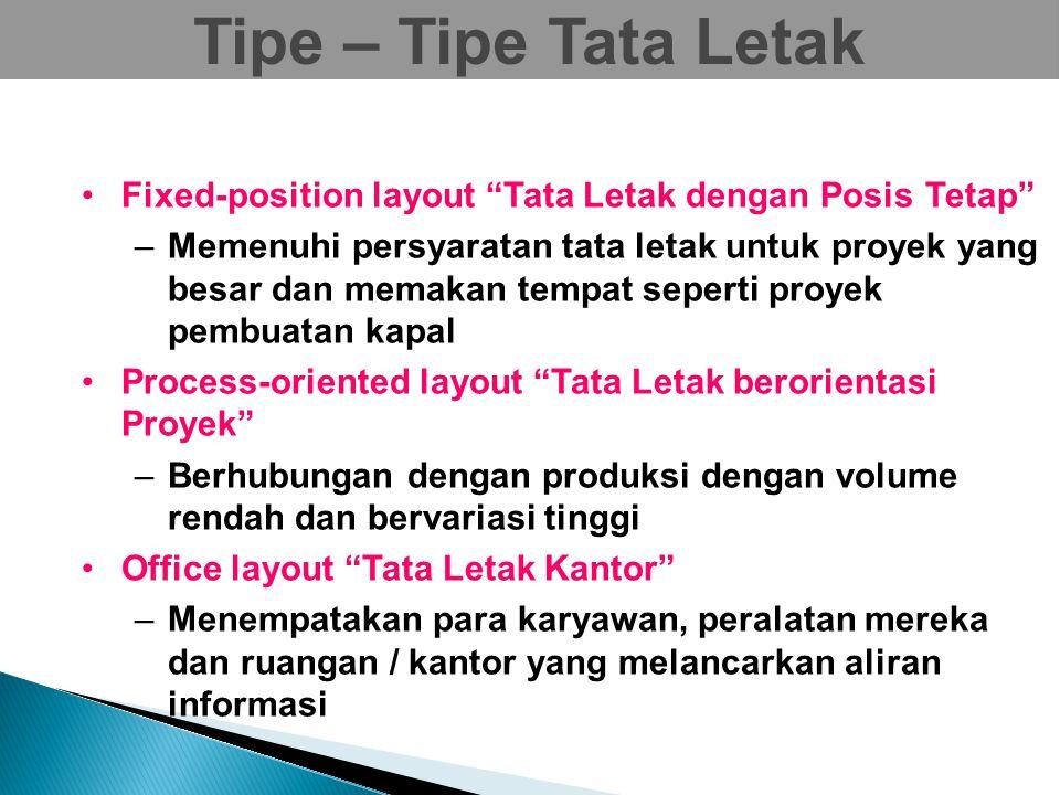 Tipe – Tipe Tata Letak Fixed-position layout Tata Letak dengan Posis Tetap