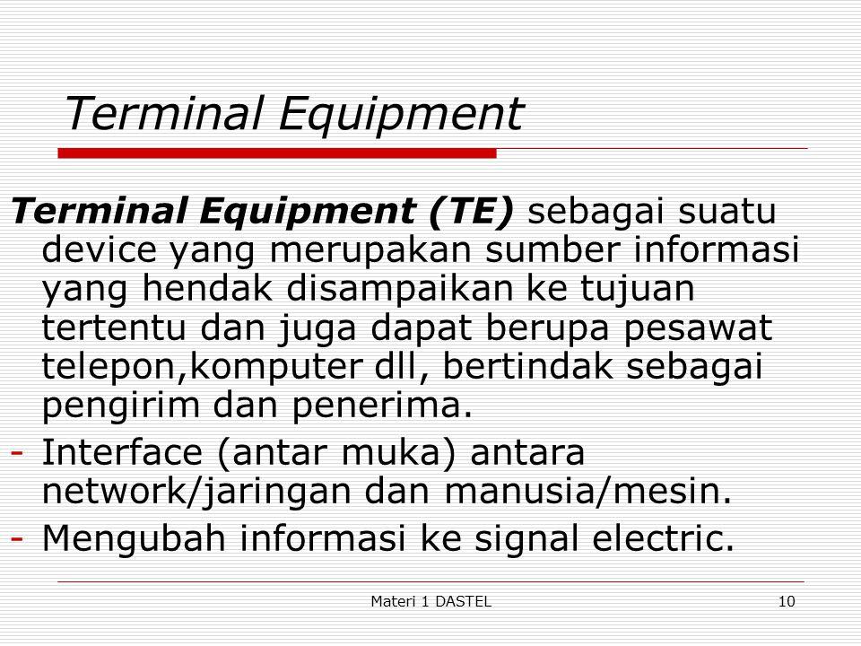 4/14/2017 Terminal Equipment.