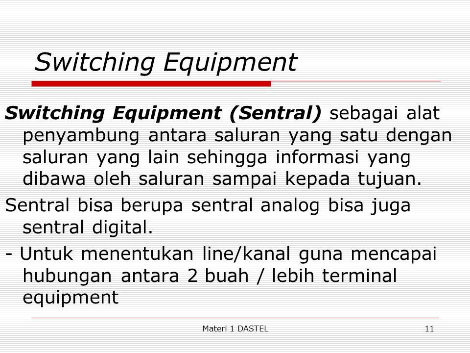 4/14/2017 Switching Equipment.