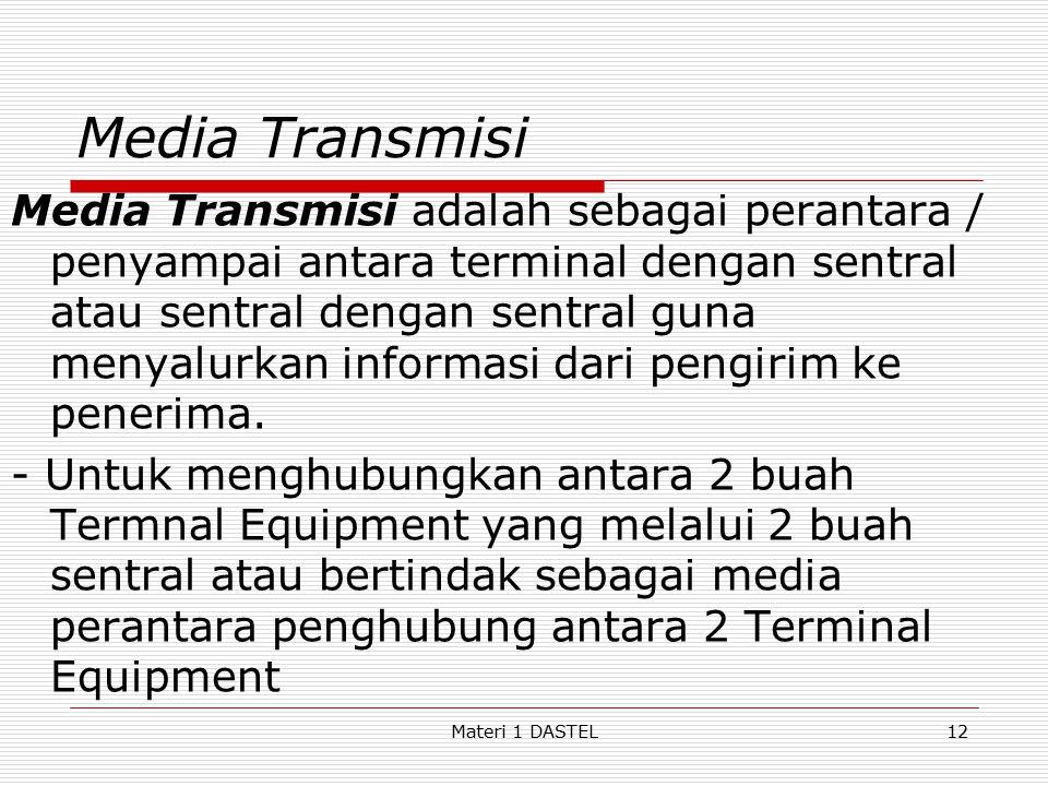 4/14/2017 Media Transmisi.