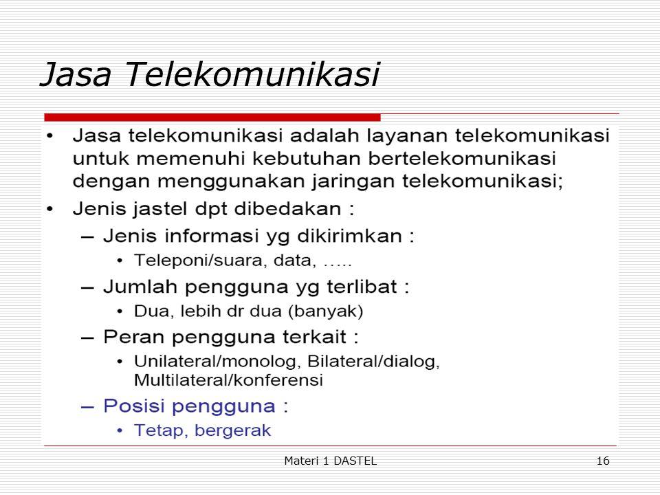 4/14/2017 Jasa Telekomunikasi Materi 1 DASTEL Slide 1