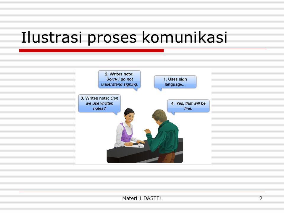 Ilustrasi proses komunikasi