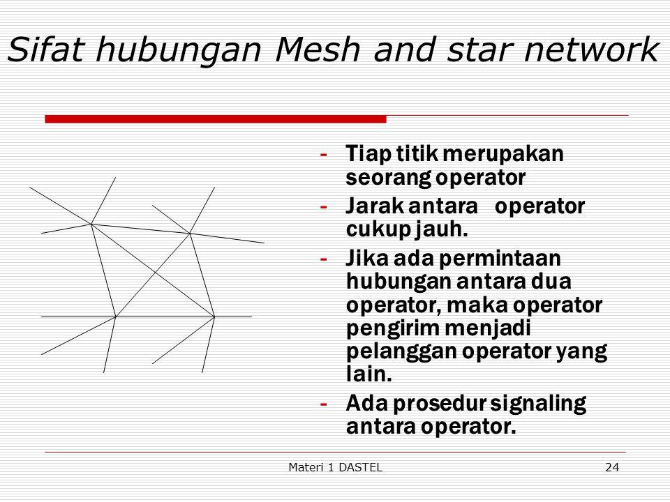 Sifat hubungan Mesh and star network