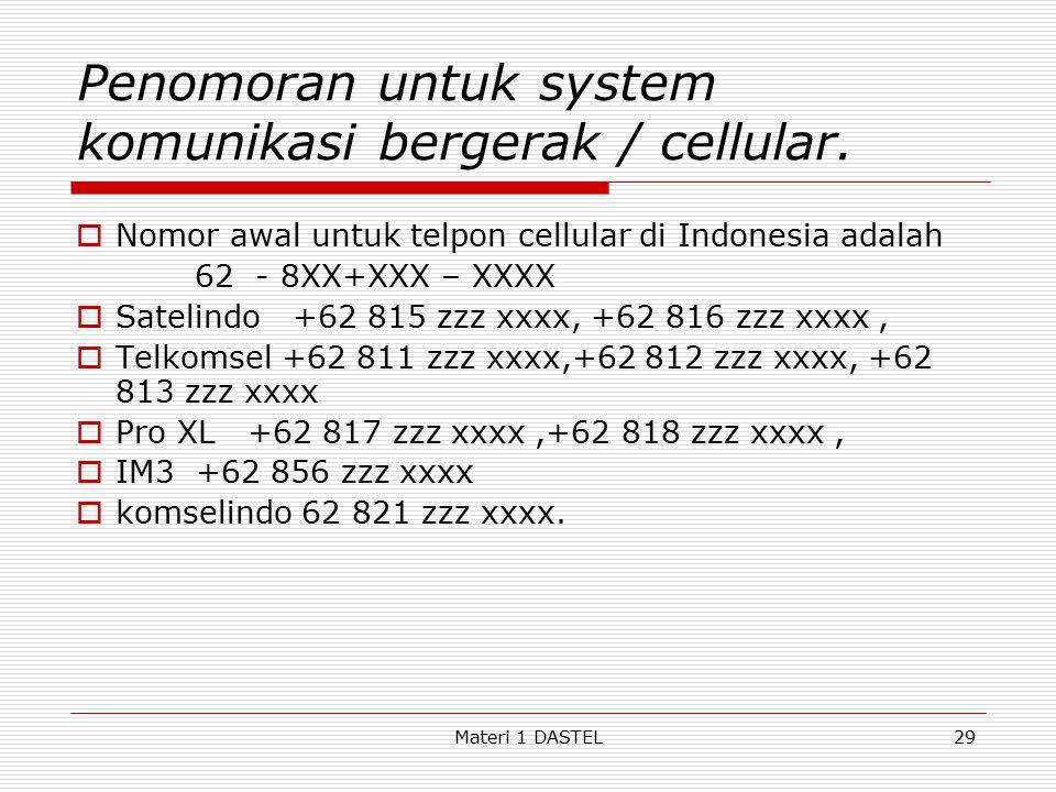 Penomoran untuk system komunikasi bergerak / cellular.