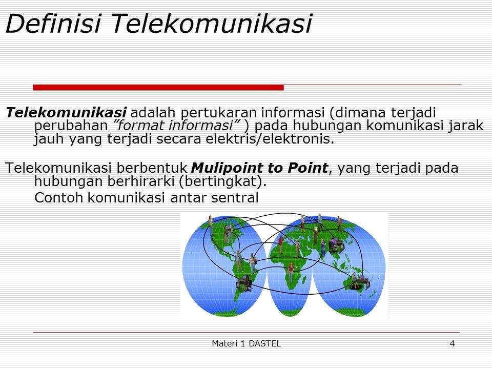 Definisi Telekomunikasi