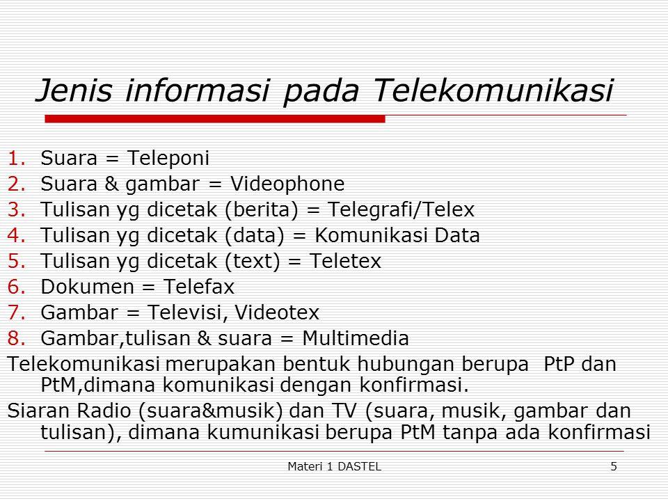 Jenis informasi pada Telekomunikasi