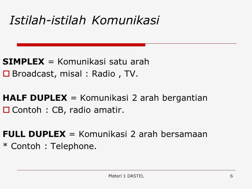 Istilah-istilah Komunikasi