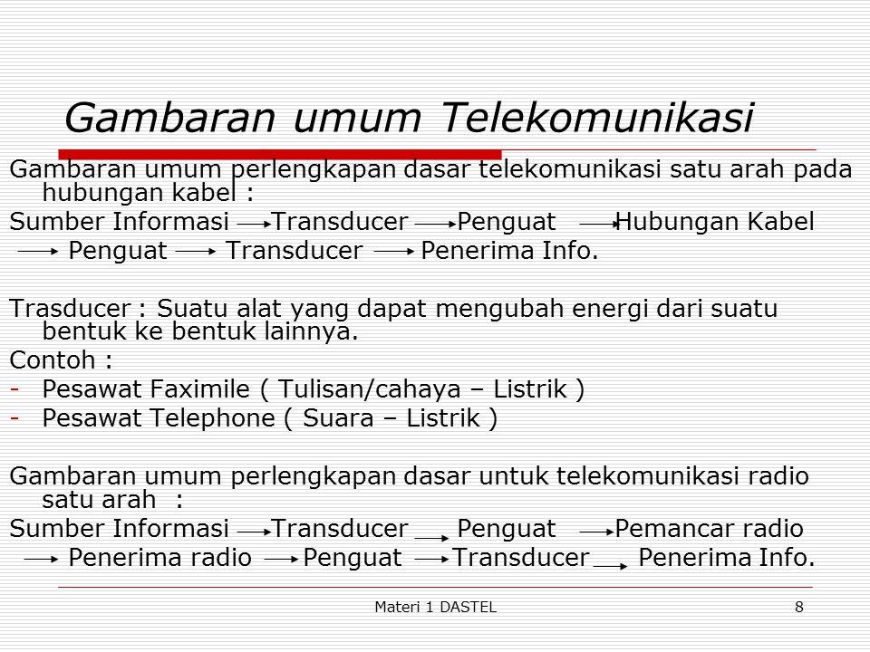 Gambaran umum Telekomunikasi