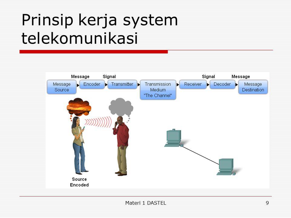 Prinsip kerja system telekomunikasi