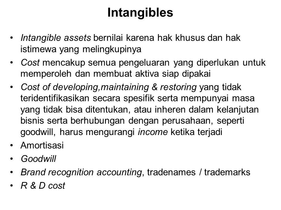 Intangibles Intangible assets bernilai karena hak khusus dan hak istimewa yang melingkupinya.