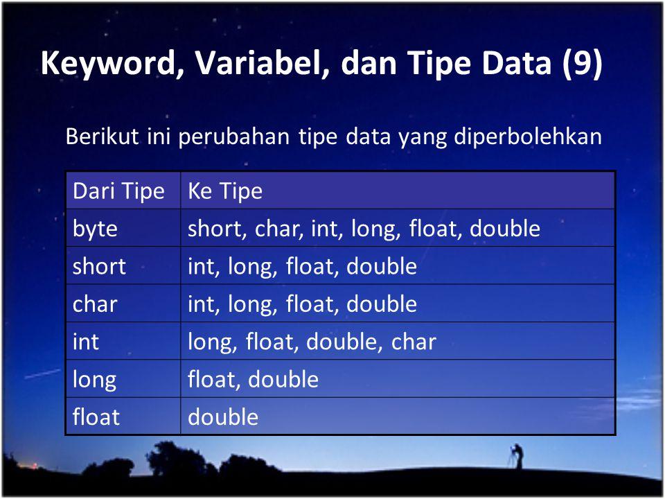 Keyword, Variabel, dan Tipe Data (9)