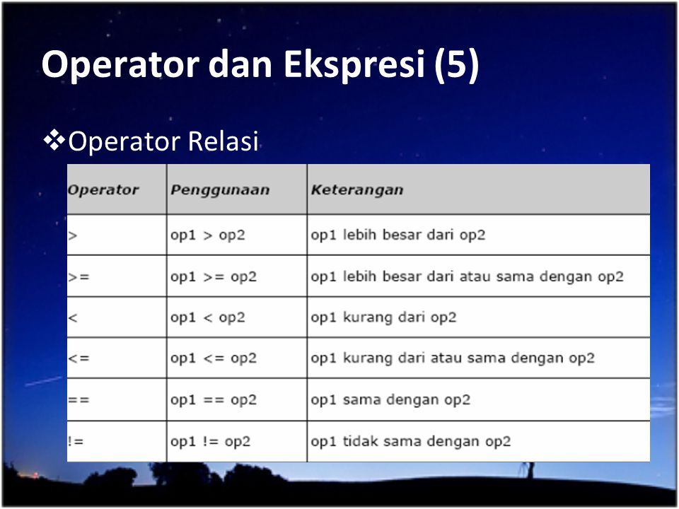 Operator dan Ekspresi (5)