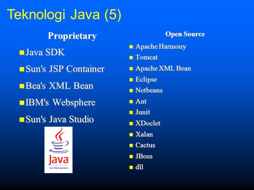 Teknologi Java (5) Proprietary Java SDK Sun s JSP Container